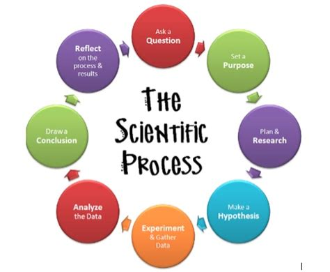 Secondary Research Research Papers - Academiaedu